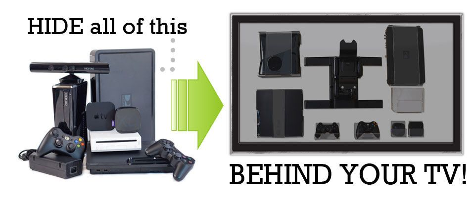 HIDEit Mounts — Wall Mount your Wii, Xbox, PlayStation, Cable Box ...