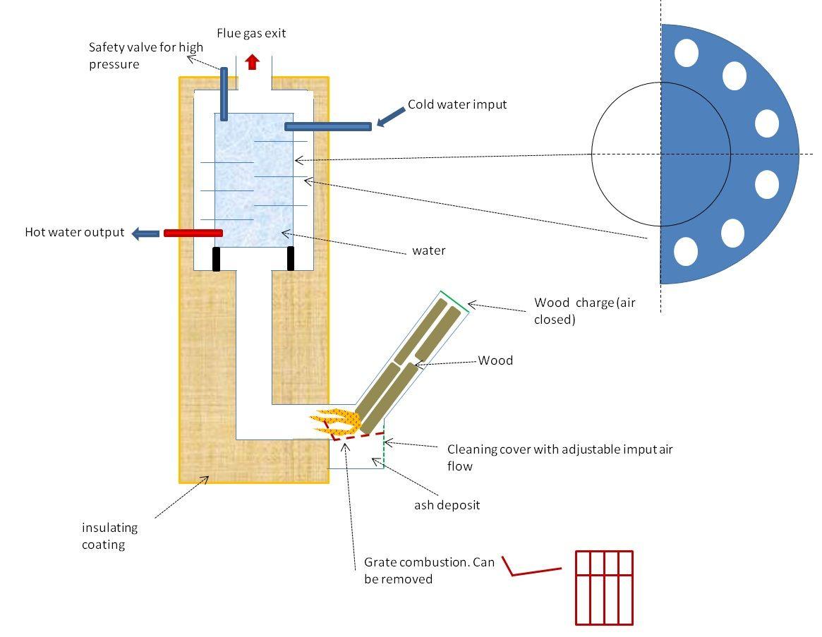 Rocket Mass Stove Plans Rocket Stove For Water Floor Heater Ev