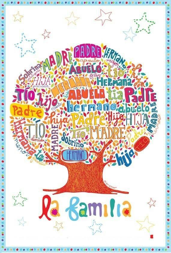 Arbol de familia familia pinterest for Significado de la palabra arbol