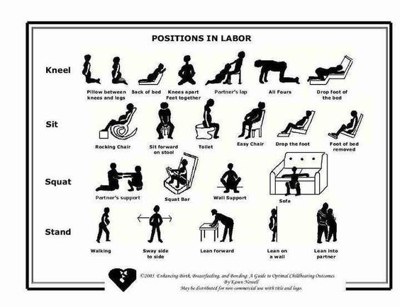 positions to try in bed