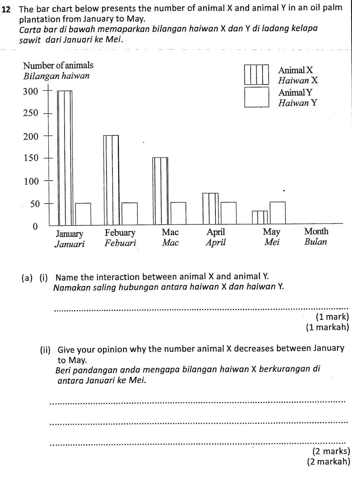Kbsoalan3 Jpg 1173 1600 Math Education Chart