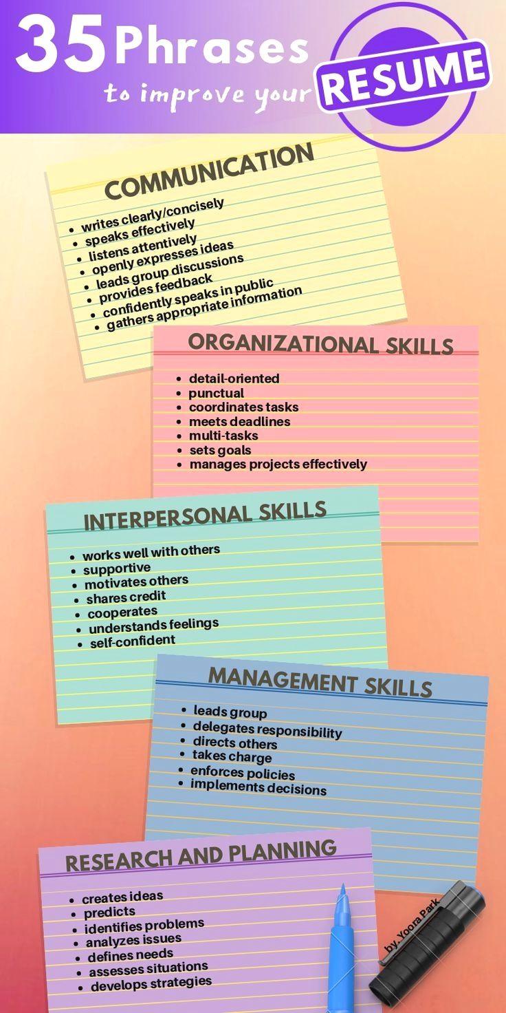 45+ Topic Cv how to make in 2020 Resume skills, Teacher