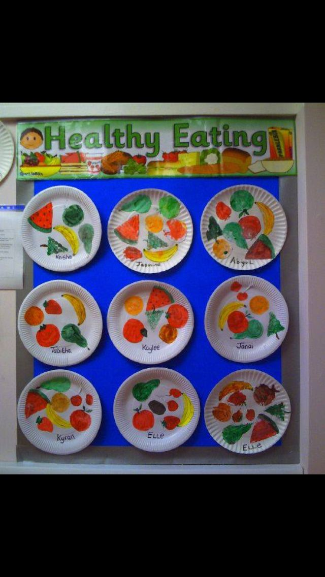 Nutrition Activities, Healthy Eating For Kids