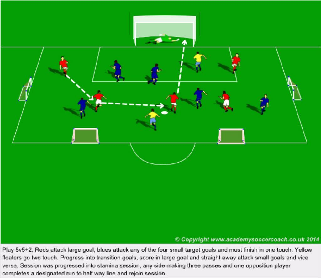 Neil adair on soccer coaching football