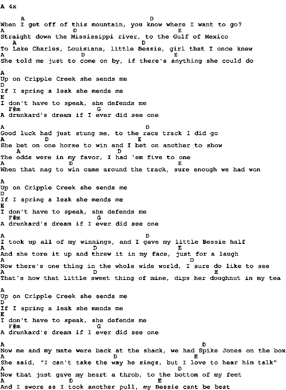 Up on Cripple Creek Chords / Guitar Tab / The Band | Guitar Tab ...