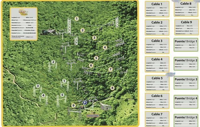 Skytrek Canopy Tour Map of Zipline Layout #costarica | monteverdetours.com & Skytrek Canopy Tour Map of Zipline Layout #costarica ...