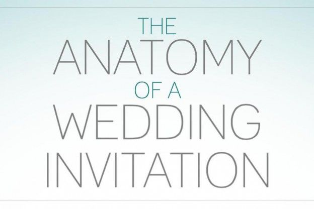 Make your wedding invitation wording a breeze not a headache with make your wedding invitation wording a breeze not a headache with these tips from joy the app stopboris Image collections