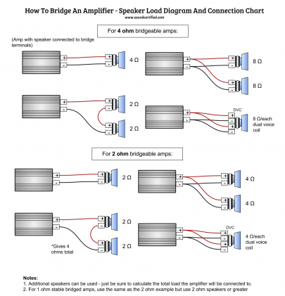 How To Bridge An Amp Info Guide And Diagrams Subwoofer Wiring Car Audio Systems Electrical Wiring Diagram