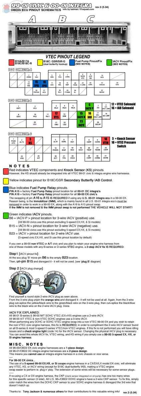 12 D16a Engine Wiring Diagram Engine Diagram Wiringg Net Ecu Diagram Honda Civic