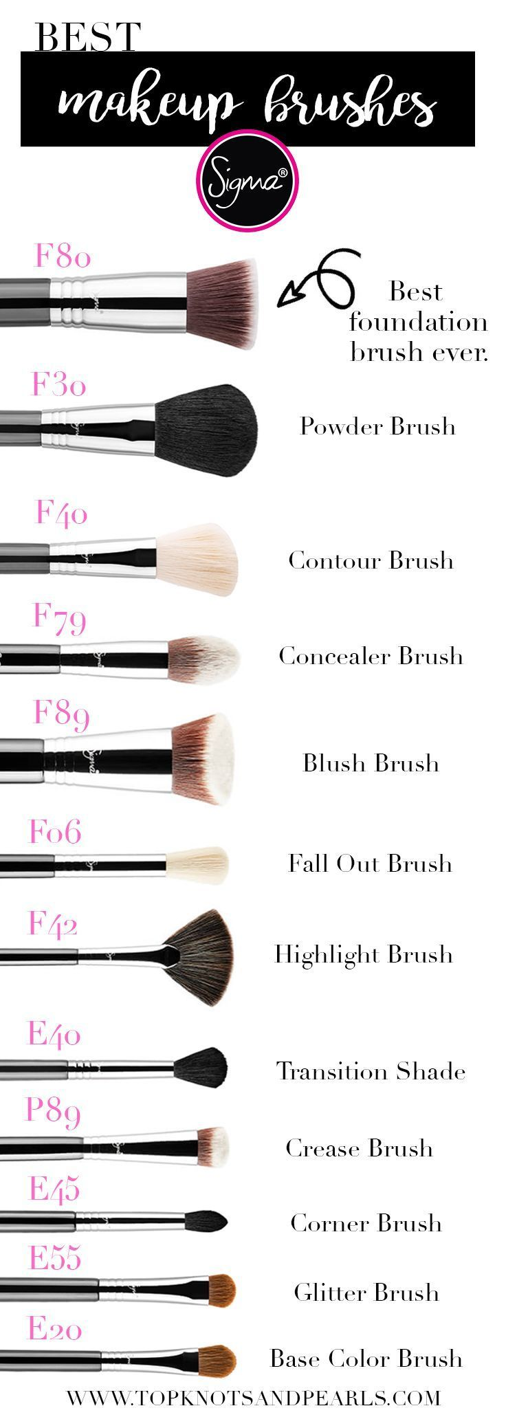 The Best of Sigma Makeup Brushes for a full face look