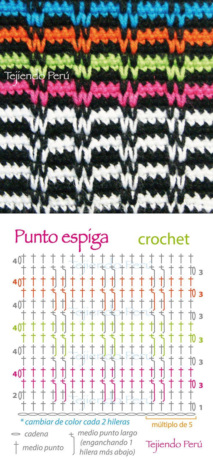 Crochet: diagrama del punto espiga... lindo efecto! | Puntos ...