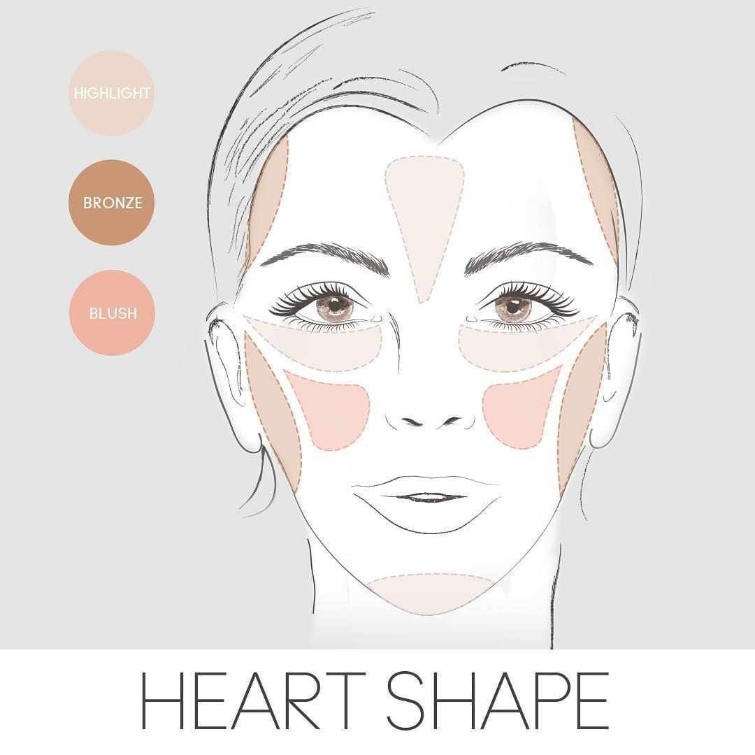 """""""For heart-shaped faces, accentuating naturally high cheekbones by extending them even higher is key,"""