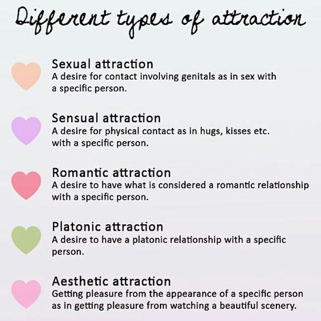 what is platonic