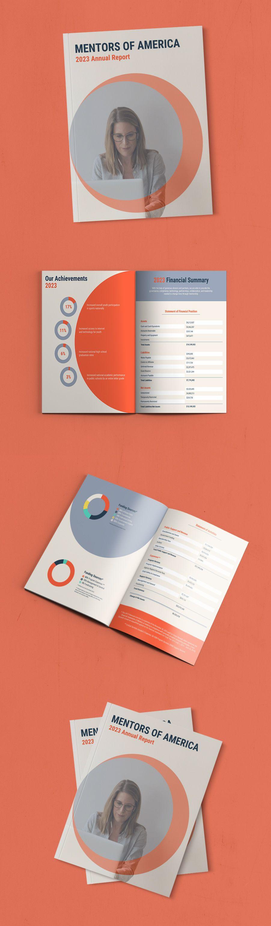 Nonprofit Annual Report Template Template #annualreports