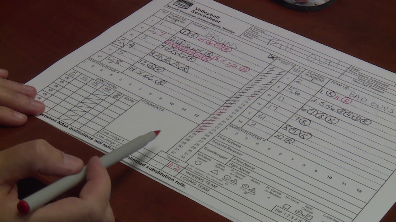 How To Keep Score In Volleyball Youtube Coaching Volleyball Volleyball Scores