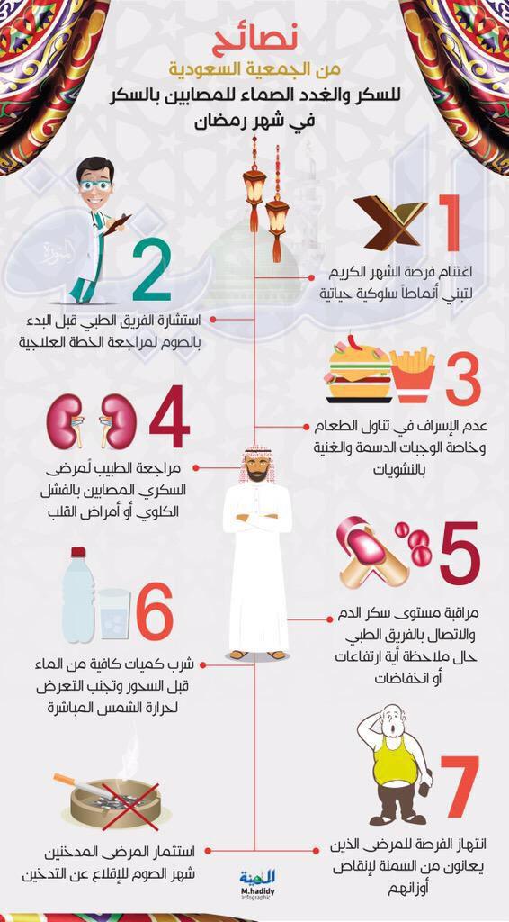 نصائح لمرضى السكر شفاهم الله Nutrition Diabetes Ramadan