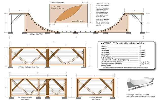 Skateboard Mini Halfpipe Quarter Pipe Ramp Plans Ramp Guide – Garage Mini Ramp Plans