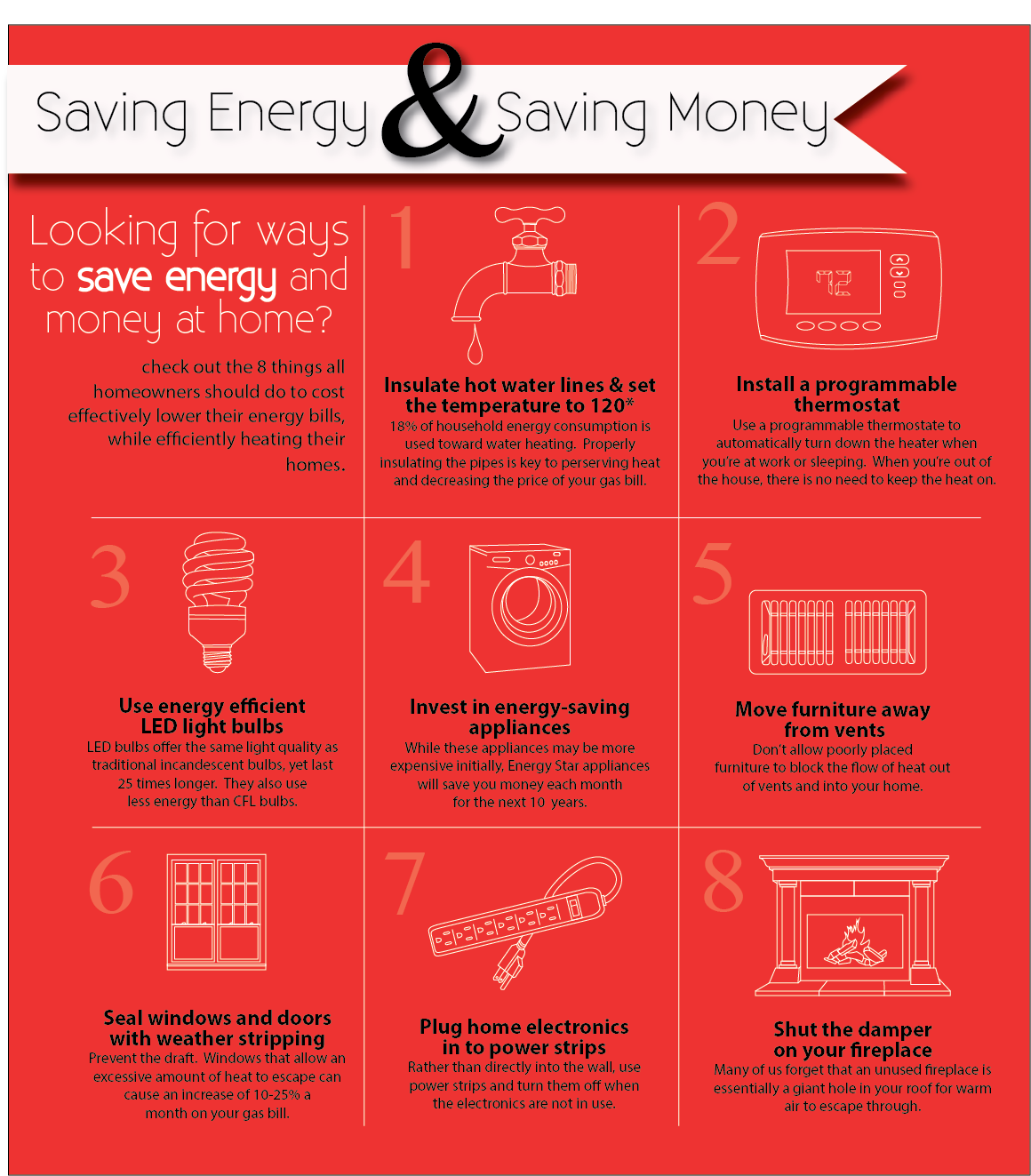 Tips For Efficient Home Heating Looking For Ways To Save