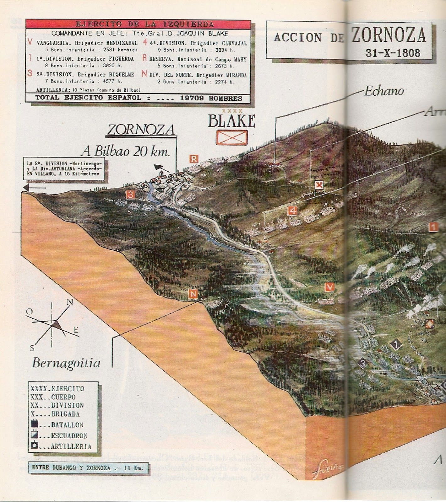 Battle of Zornoza Map 31 October 1808
