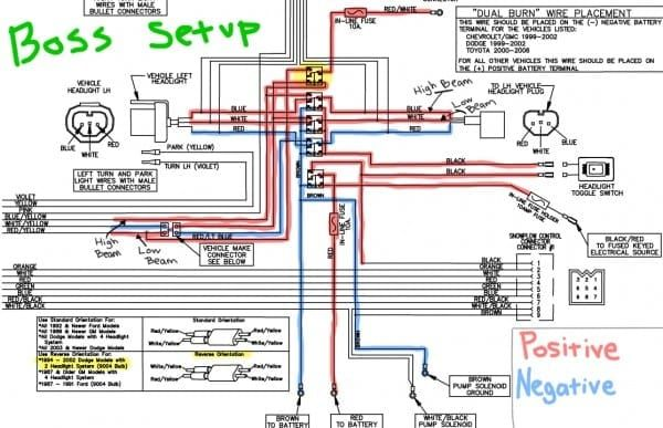 Boss Plow Wiring Harness Diagram - Wiring Diagrams DataUssel