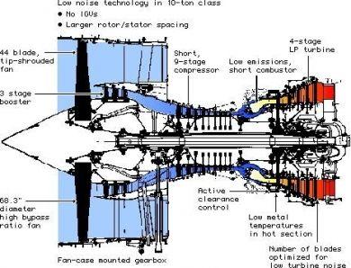 cfm56 2 turbofan engine turbo jet fan shaft prop pinterest rh pinterest com CFM56 Turbofan Engines cfm56-7b engine diagram