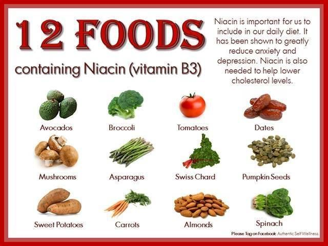 Top 40 Foods High In Niacin (Vitamin B3)