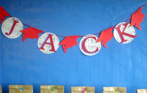 DIY Graduation Banner! So cute Graduation Party Pinterest