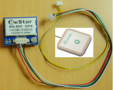 Pin by MUAV India on Ublox Neo-M8N GPS Module | Serial port, Usb