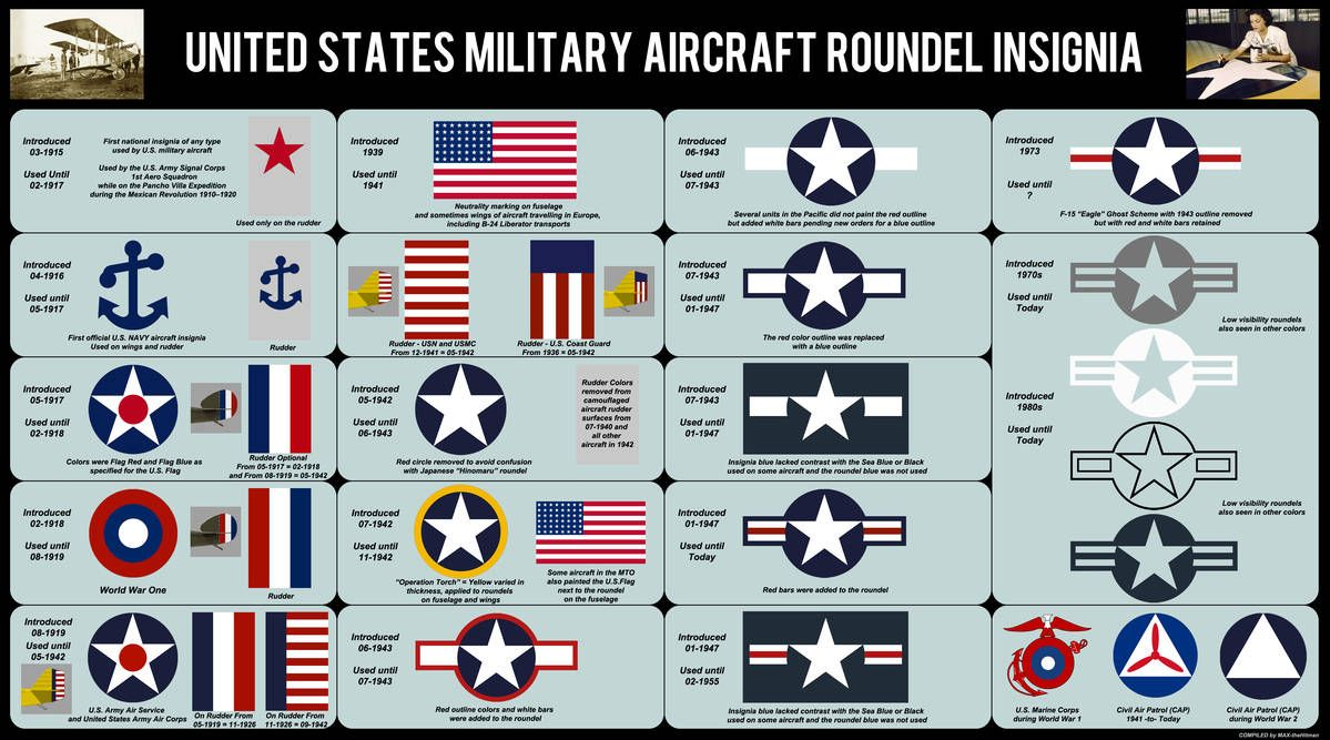 Usa Air Force Roundels 1915 Today By Maxhitman Air Force Air Force Planes Military