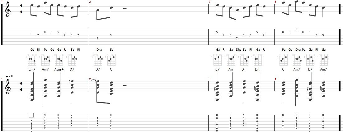Chords for Raga Bhoopali 02 | Help you be a better musician | Chords ...