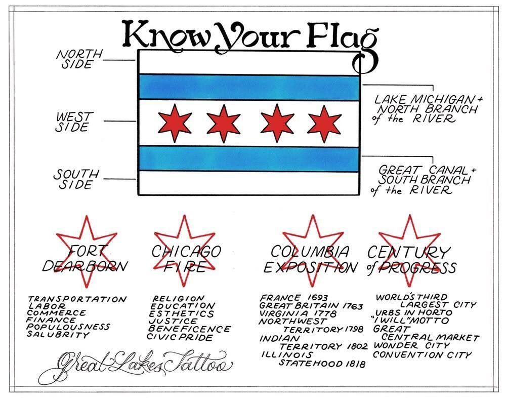 42+ Astonishing Chicago flag stars tattoo ideas