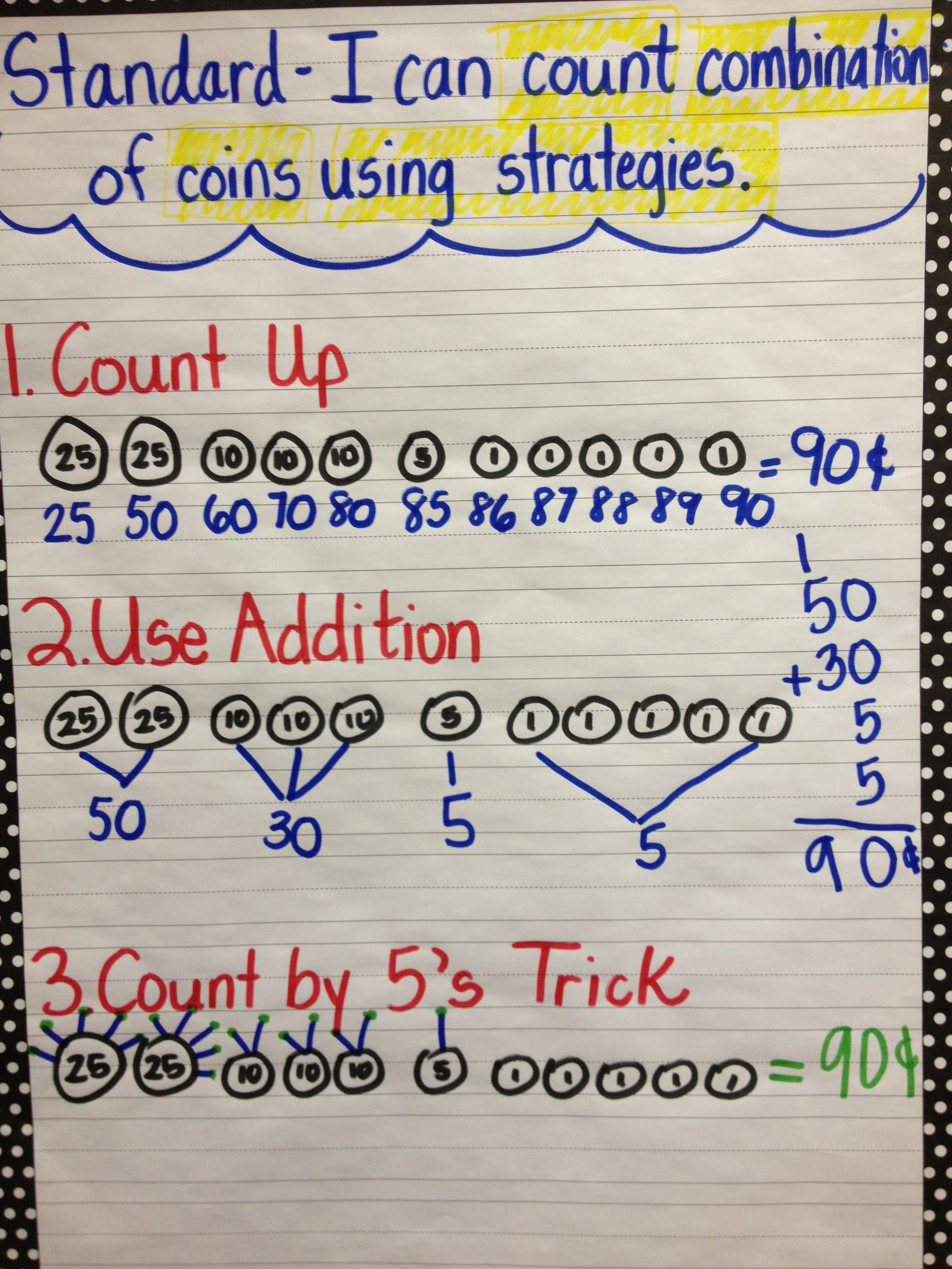 Counting Money Strategies Anchor Chart
