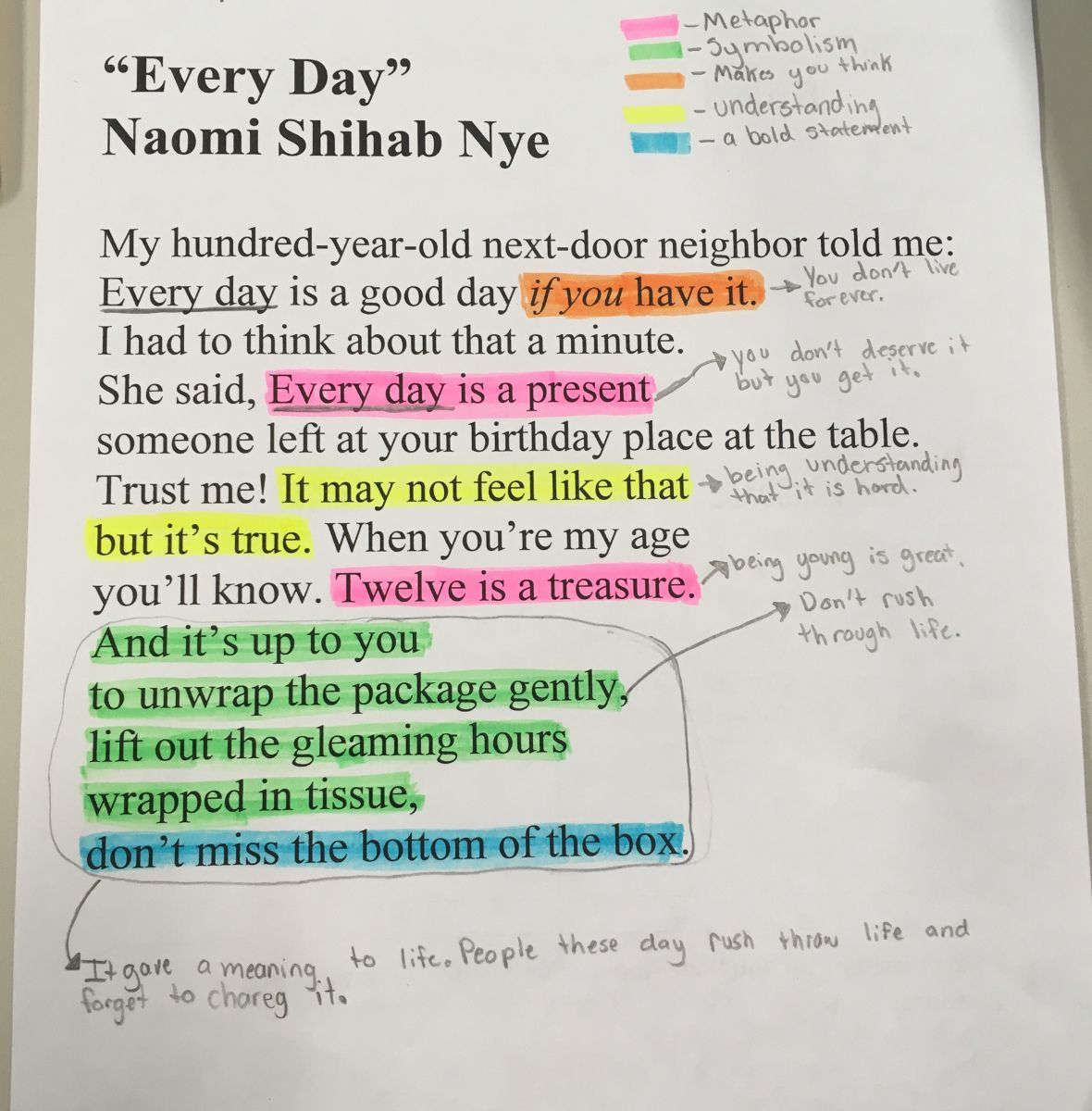 Finding a Path into Poetry with Annotations, FSLL Charts