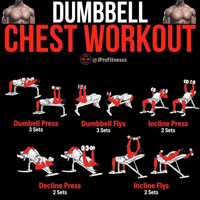 Here is an awesome chest workout that you can do if you only have dumbbells!