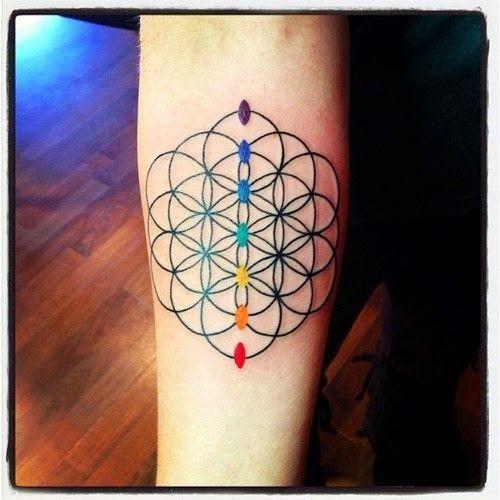 Tatuajes para atraer salud amor y buena suerte tatuajes - Cosas para la buena suerte ...