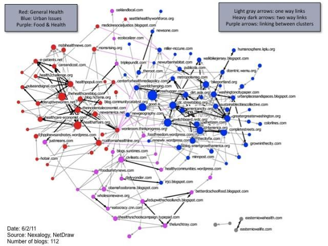 Rwjf Blog Influencer Map Healthcare  Not So Good Example Way