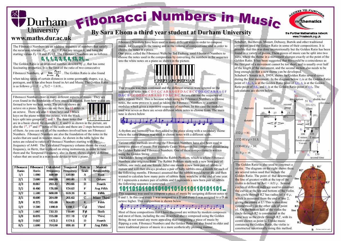 Poster design golden ratio -  Fibonacci Numbers In Music Fibonacci Golden Ratiofibonacci