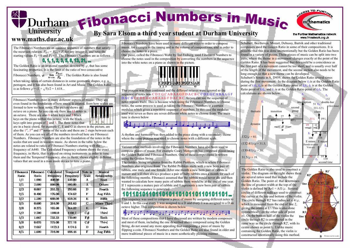 Fibonacci Numbers In Music In