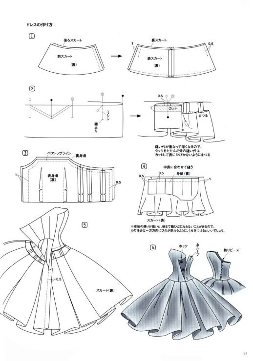 Patrones muñecas | Dress patterns sewing projects | Pinterest ...