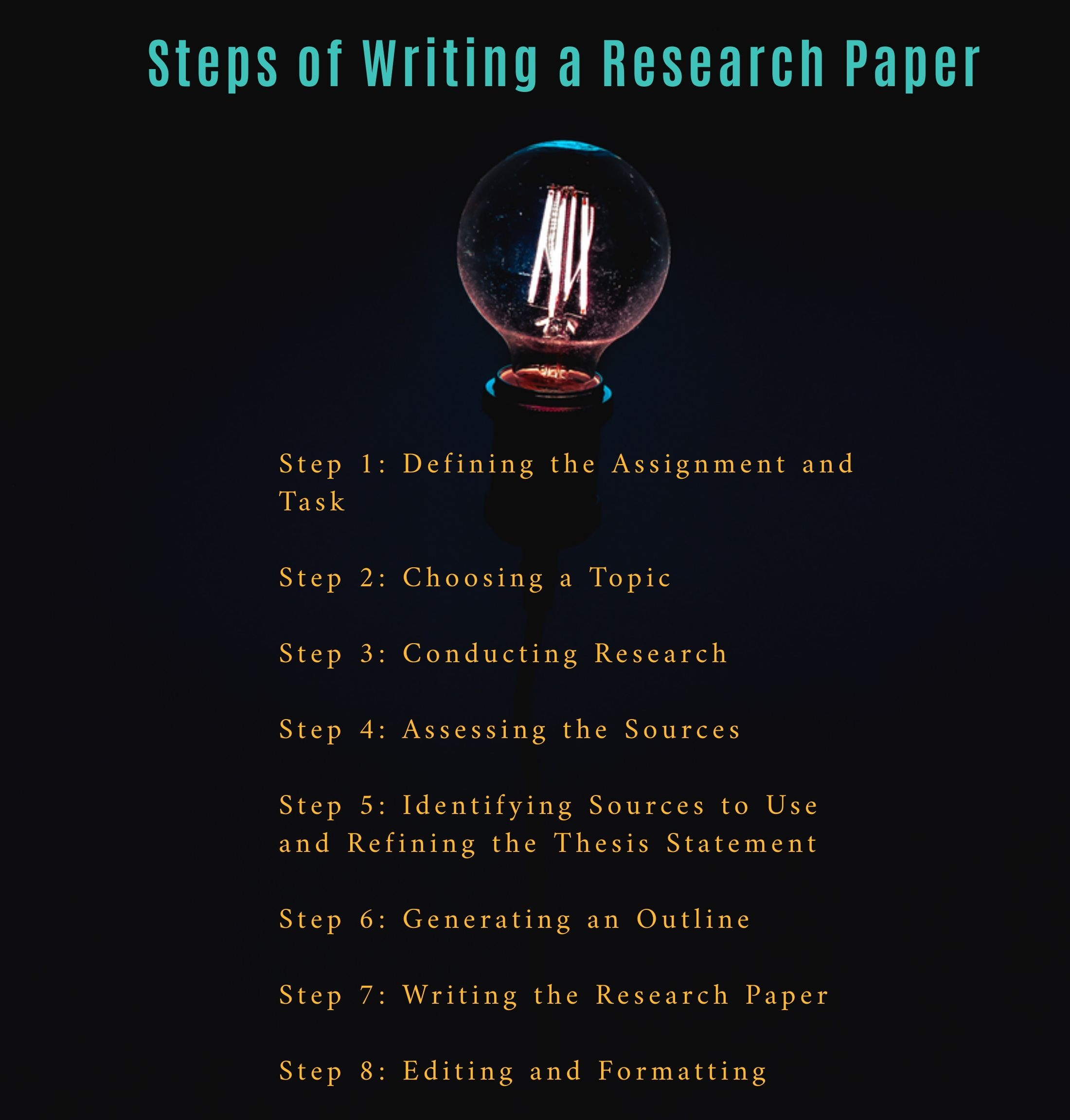 Research Paper Writing Step Professional 5 For A In