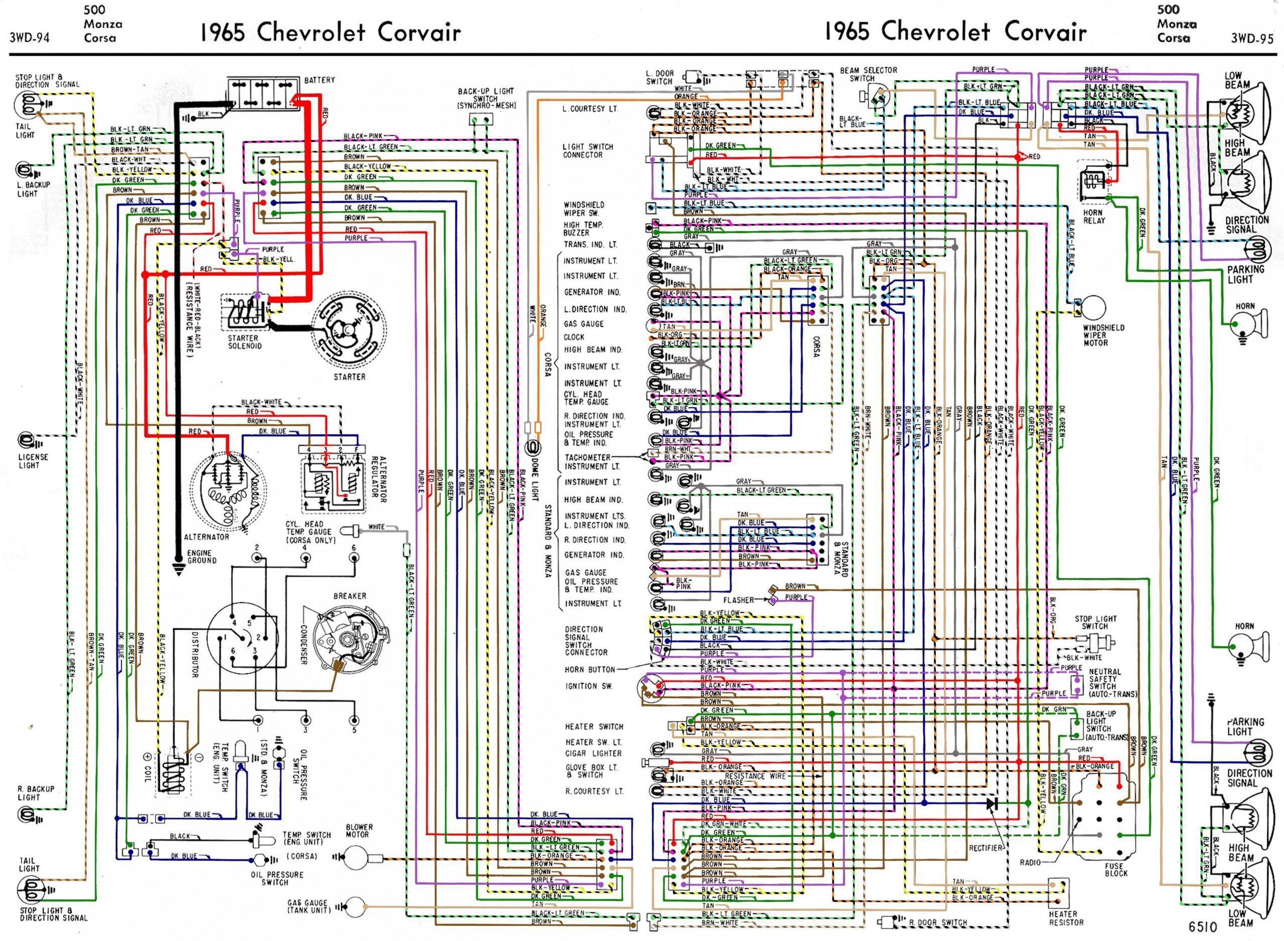 Z9dth Engine Diagram Book di 2020Pinterest