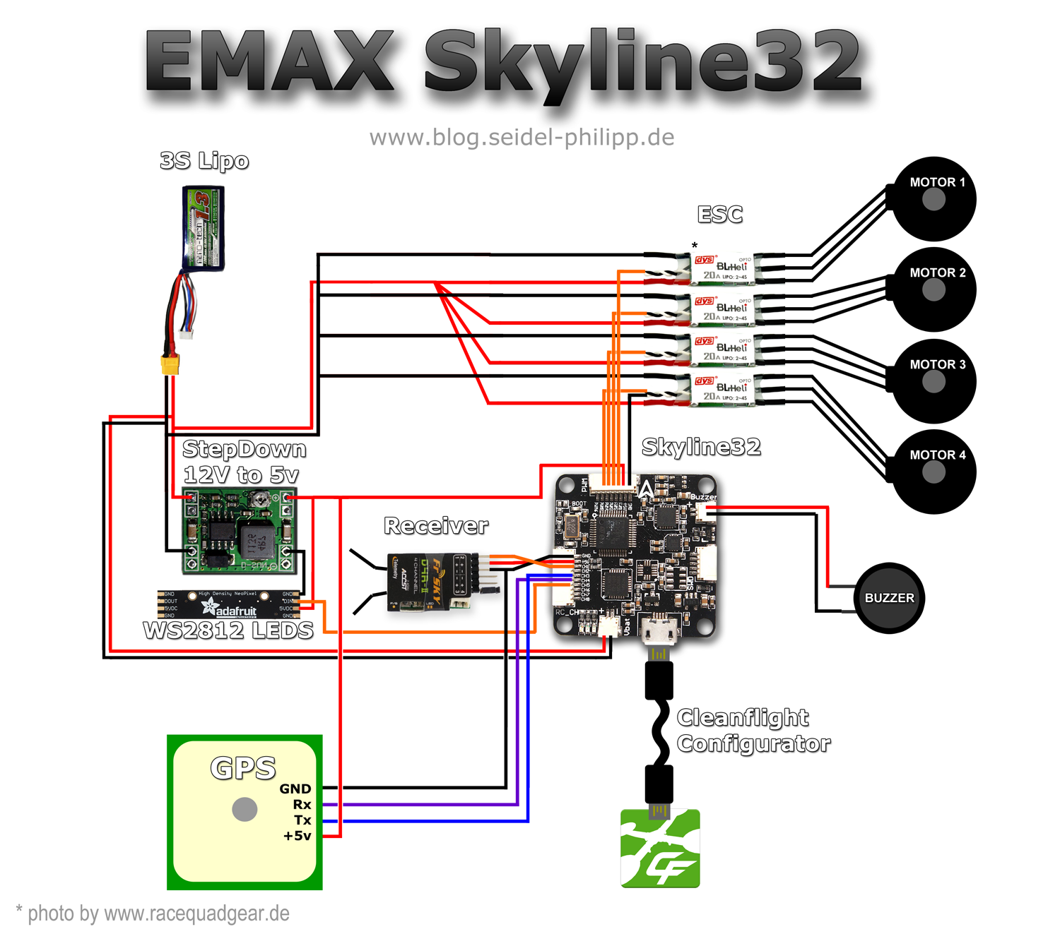 small resolution of skyline32 naze32 setup wiring guide to motors and esc