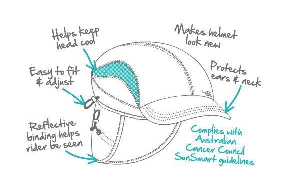 Sun Shade For A Bike Helmet Bike Helmet Reflective Helmet Head