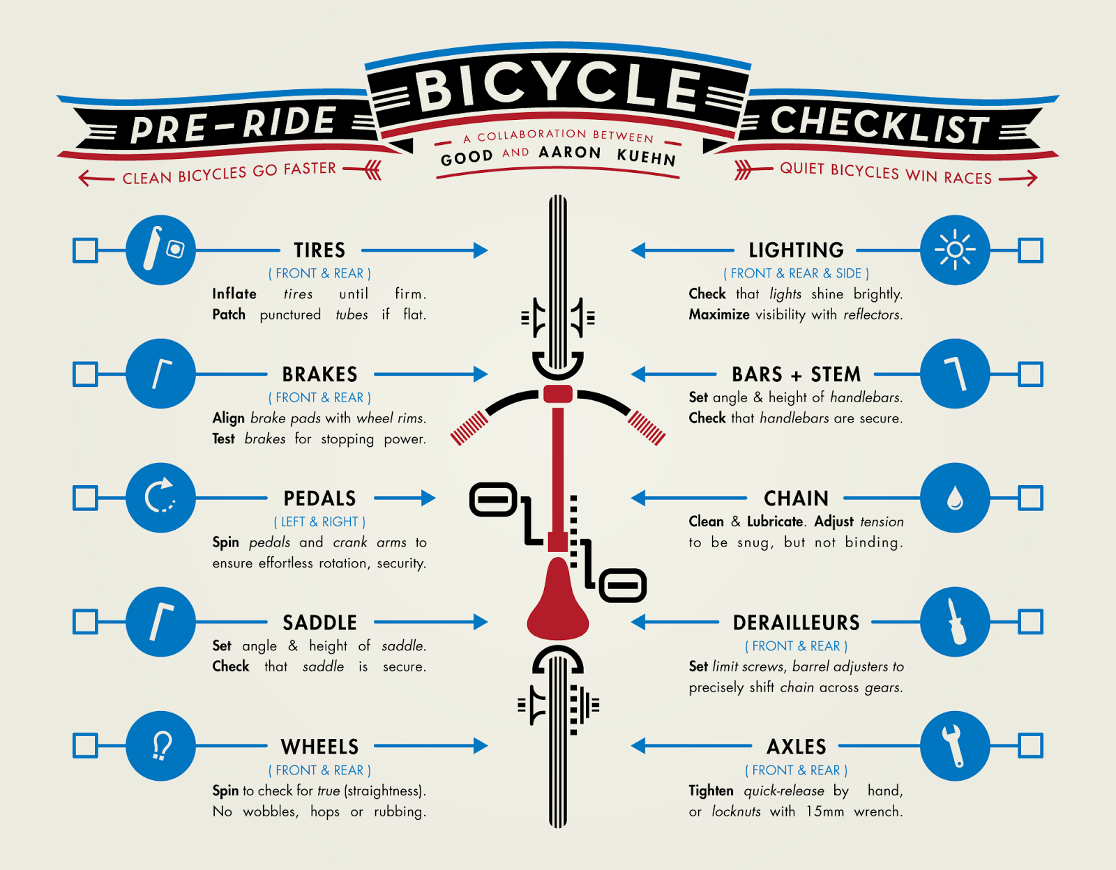 Your Pre Ride Bicycle Maintenance Checklist Ride Bicycle Bike