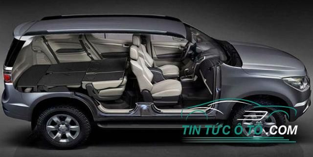 Chevrolet Trailblazer Va Mitsubishi Pajero Sport Cơ Hội Nao Cho đối Thủ Mỹ O To Xe O To