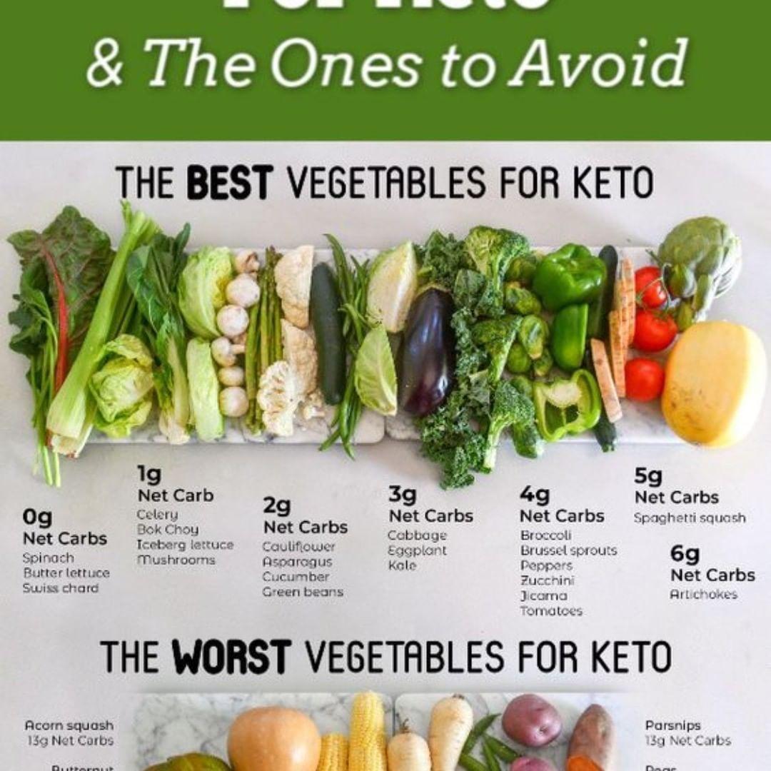 Овощи для кето диеты