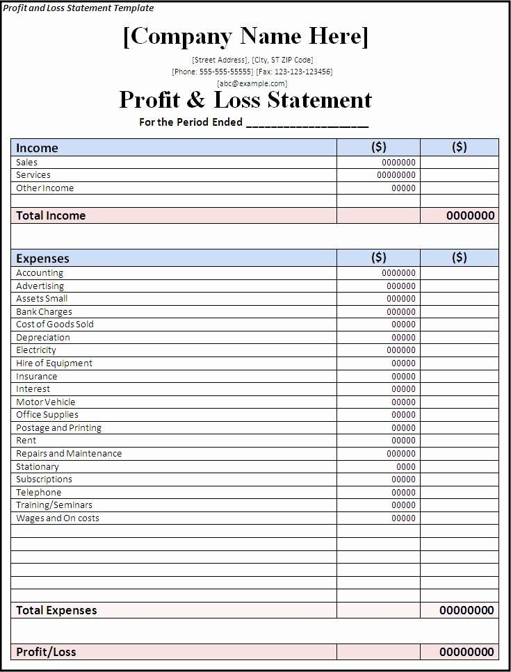 Profit loss statement example best of profit and loss