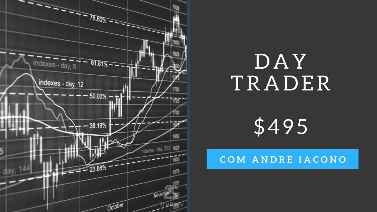 Trade do Dia - Short VAR com Lucro de $495