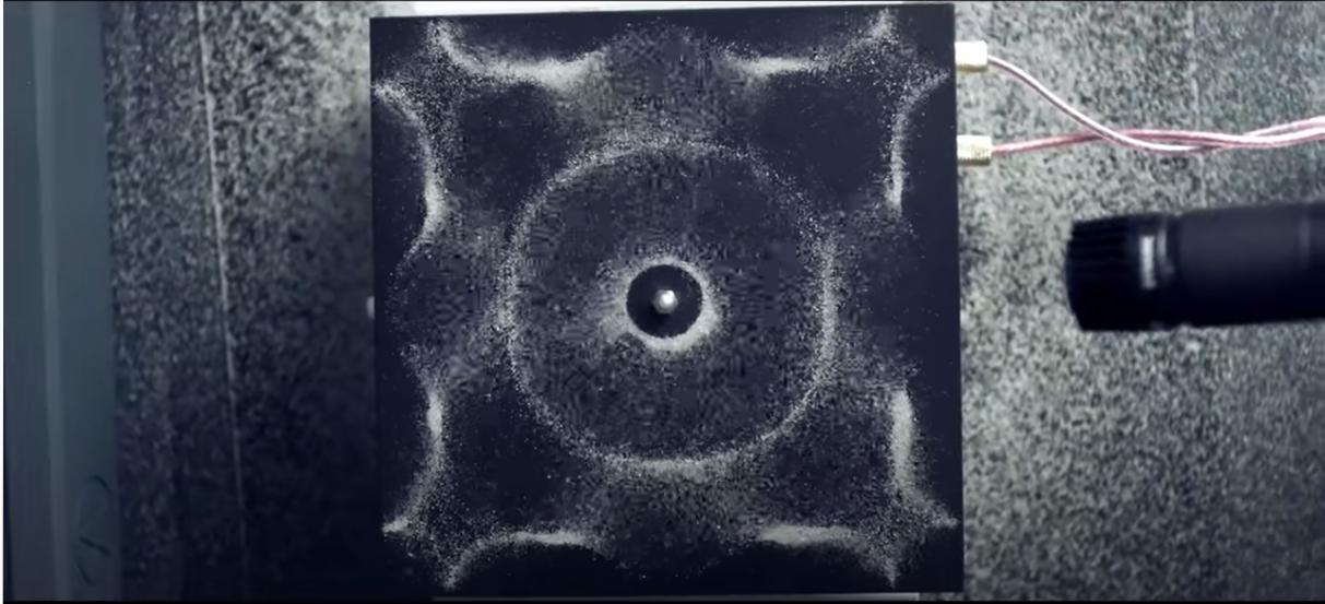 Cymatics Science Vs Music Nigel Stanford Music Videos Cymatics New Music
