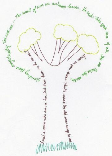 Shape Poem Tree With haiku poems   Trees kindergarten   Pinterest ...